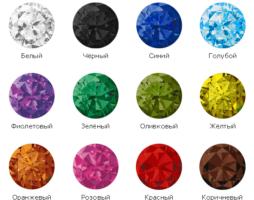 Цирконий: камень в ювелирных изделиях, его свойства и происхождение