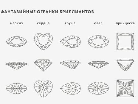 Фантазийные огранки бриллиантов